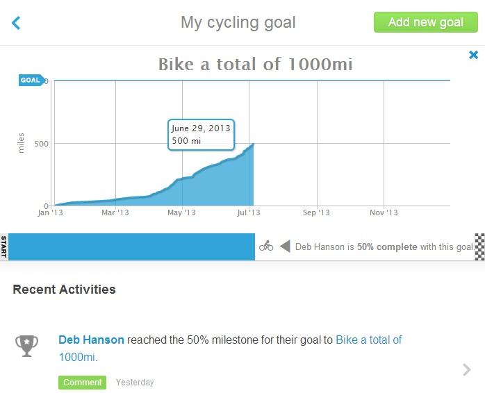 Cycling goal